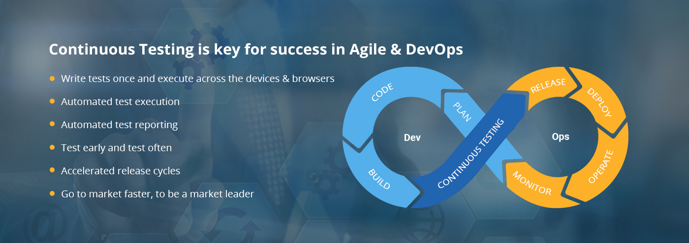 Continuous Testing is key for success in Agile & DevOps